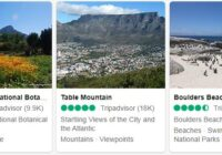 South Africa Attractions